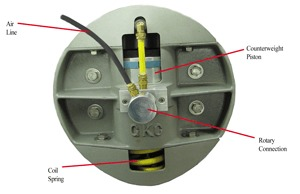 Variable Force (VF) Wheels